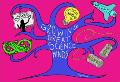 Growing Great Science Minds